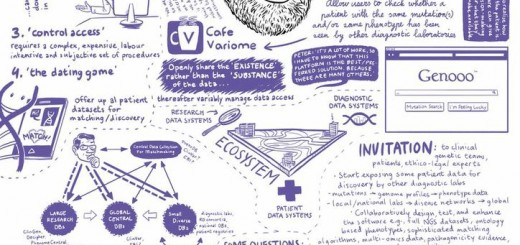 graphic exploring the genetics clinic of the future and data sharing