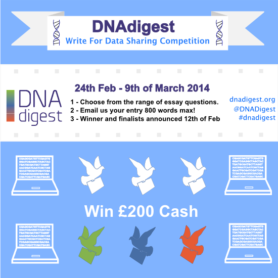 The DNA Digest Write for Data Sharing competition.